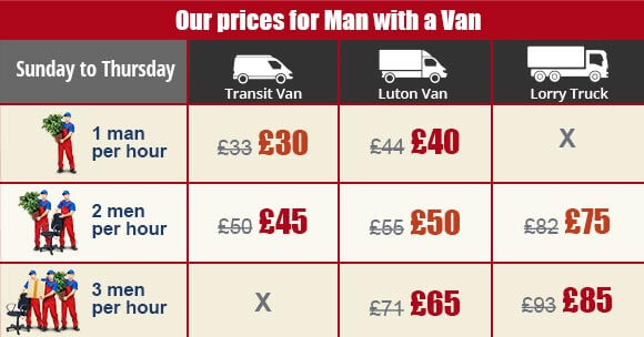 Man with Van at Exceptional Rates