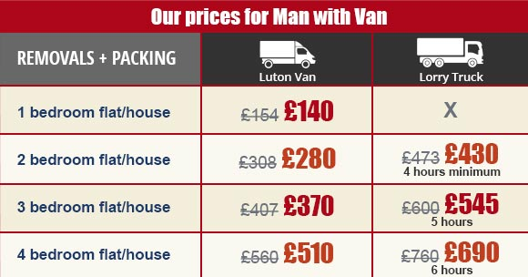 Amazing Prices on Man with Van Moving Services in Hove